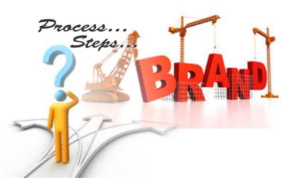 Tập trung xây dựng hình ảnh thương hiệu.