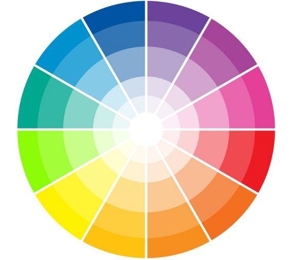 Mô hình vòng tròn màu sắc trong thiết kế website